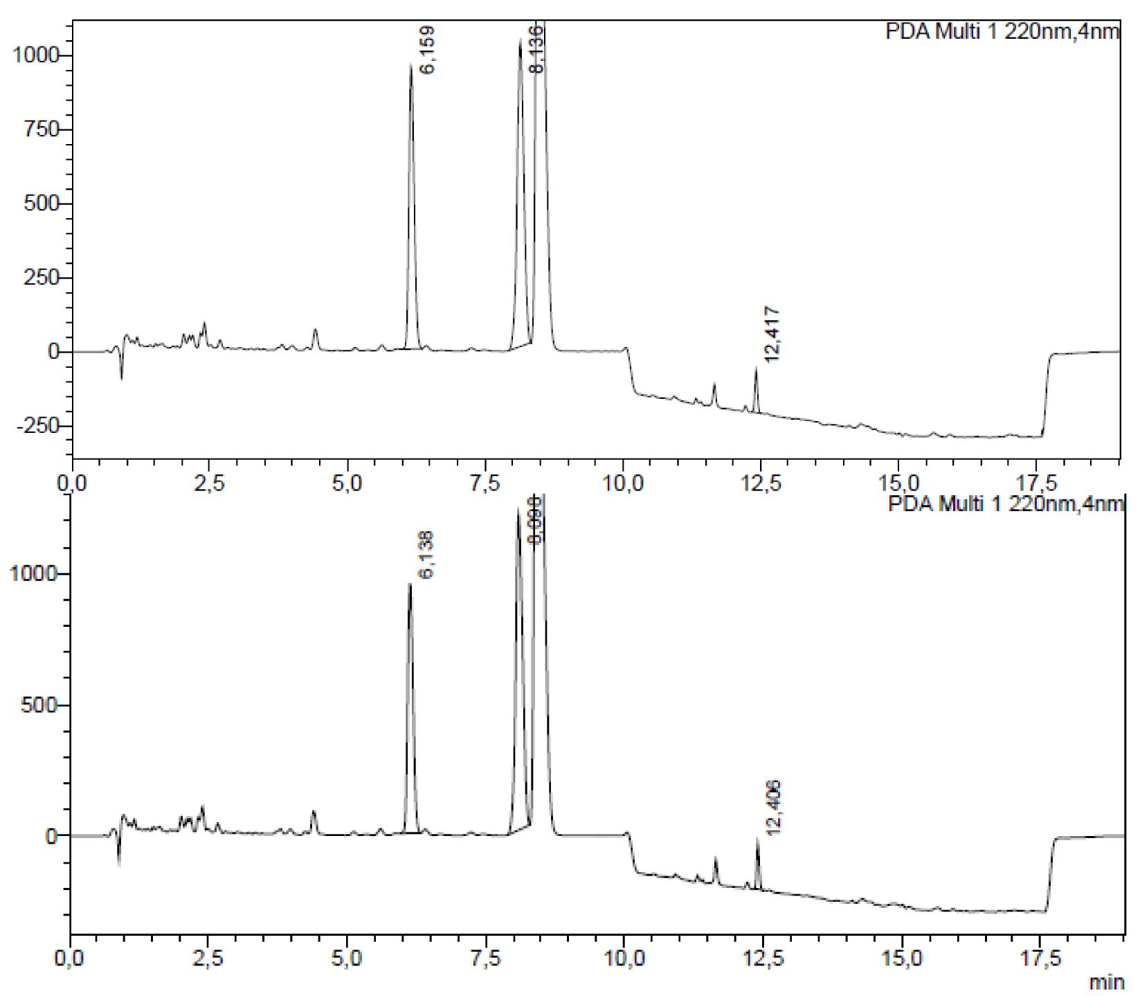 olejek cbd cbg full spectrum golden fox wykres