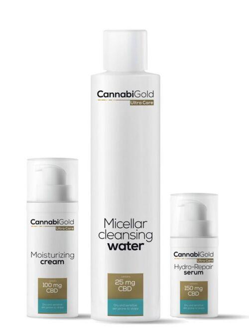 zestaw kosmetyków CBD skóra sucha